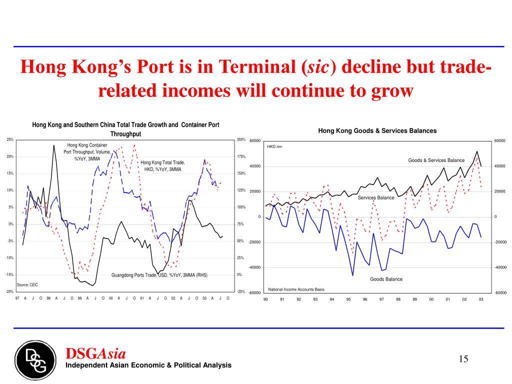 Hong Kong's Port is in Terminal (