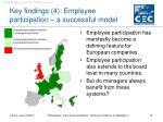 key findings 4 employee participation a successful model