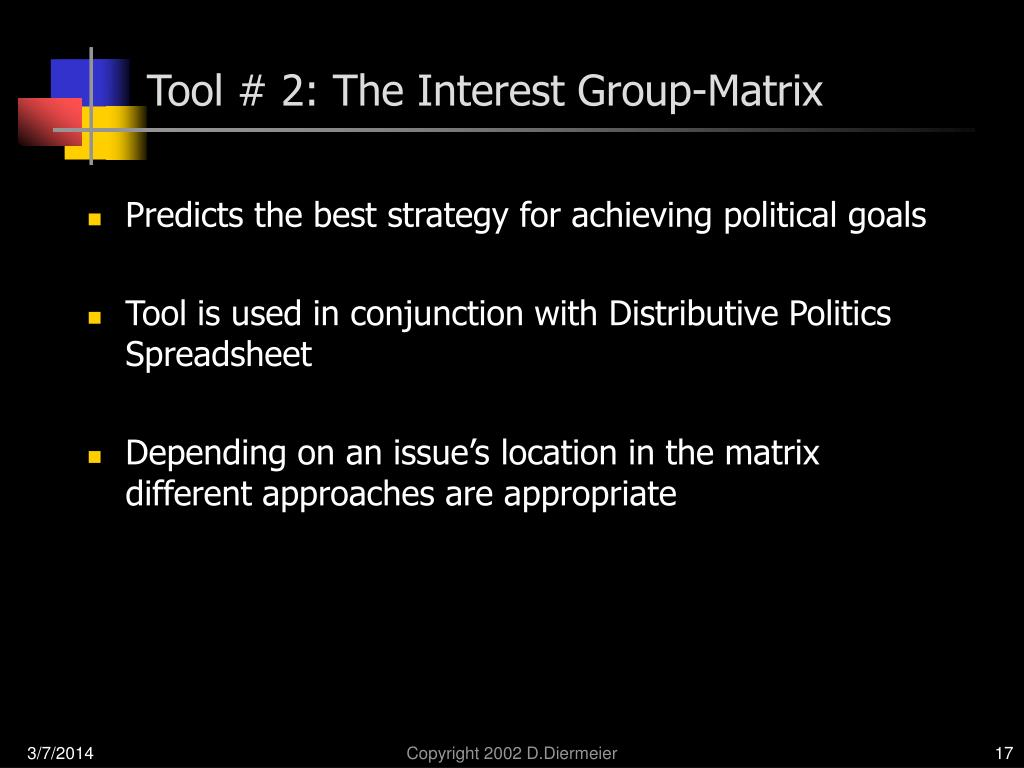 Predicts the best strategy for achieving political goals