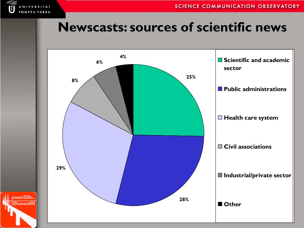 Newscasts: sources of scientific news