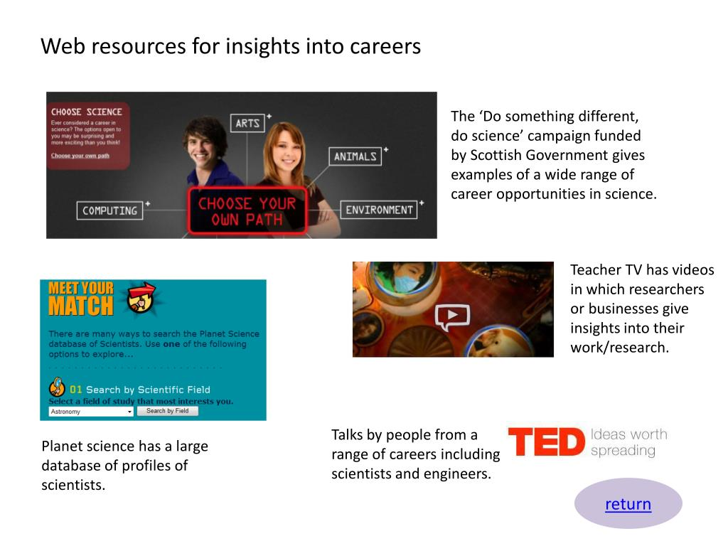 Web resources for insights into careers