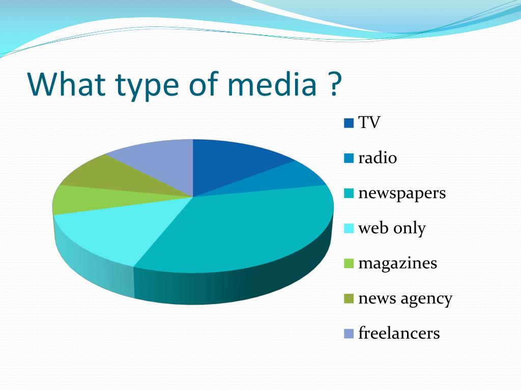 What type of media ?