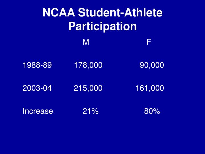 NCAA Student-Athlete Participation