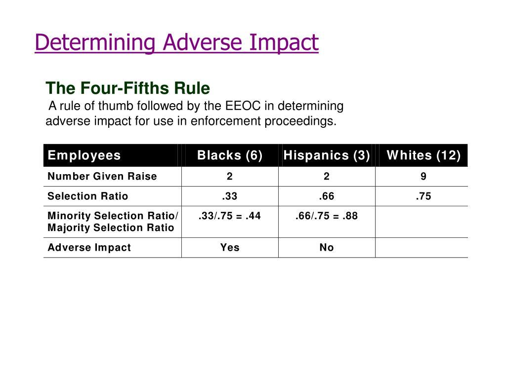 Determining Adverse Impact
