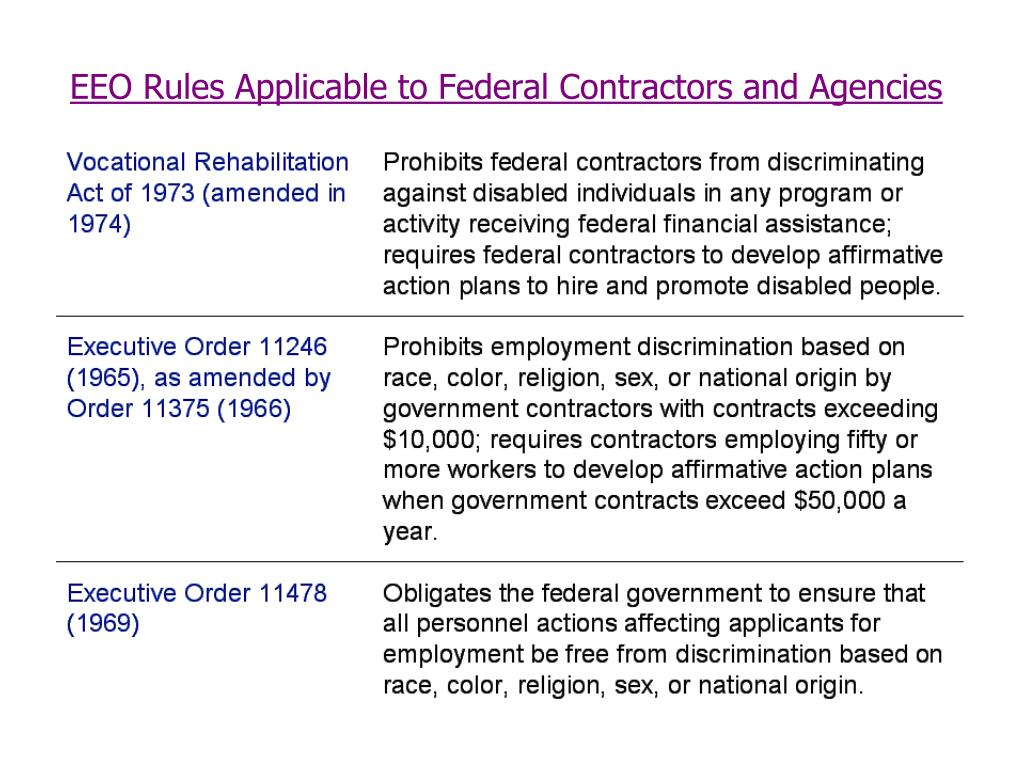 EEO Rules Applicable to Federal Contractors and Agencies