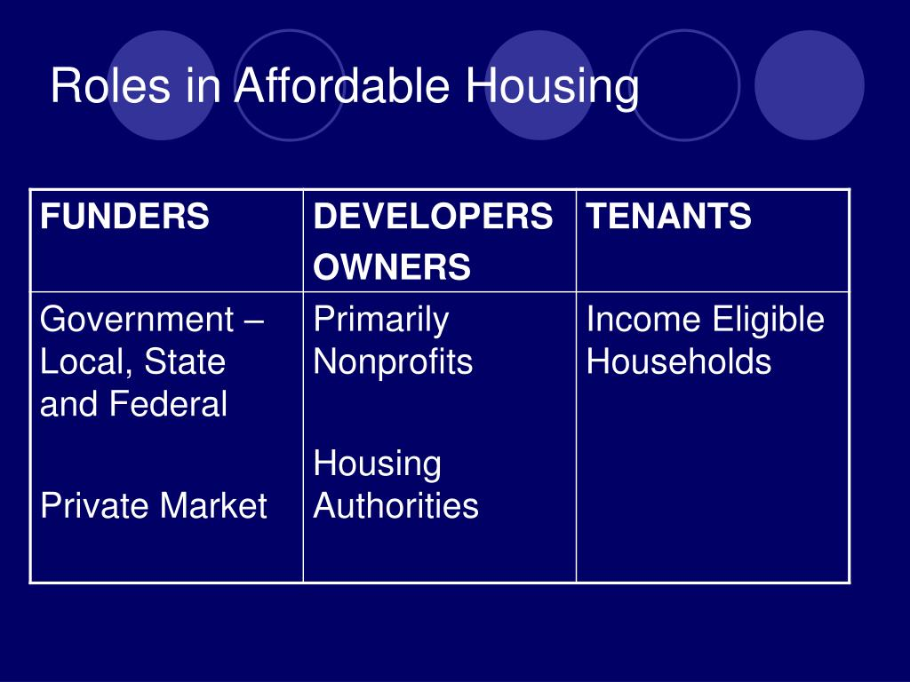 Roles in Affordable Housing