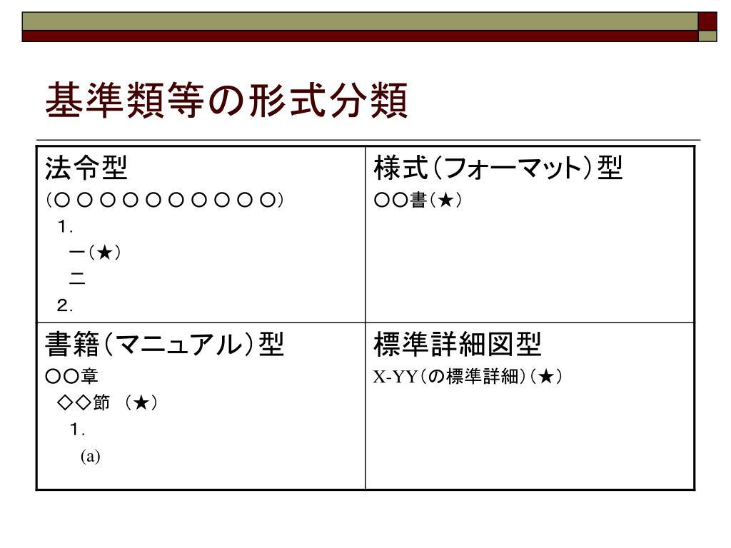 基準類等の形式分類