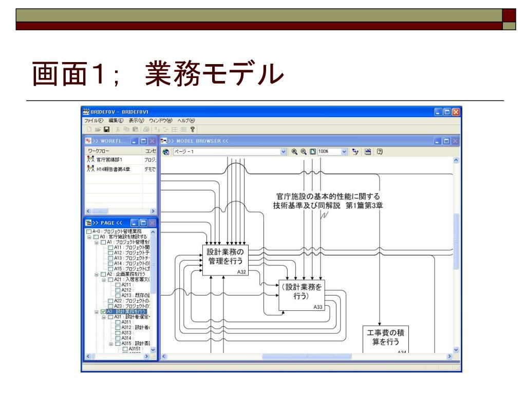 画面1; 業務モデル