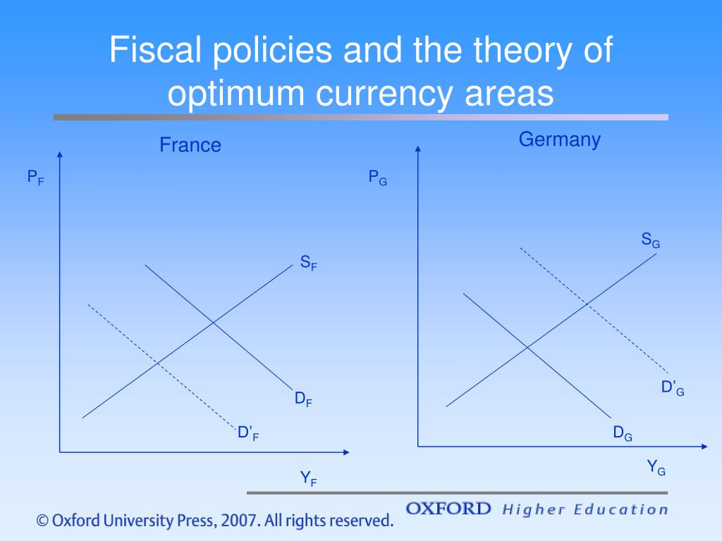 Fiscal policies and the theory of optimum currency areas