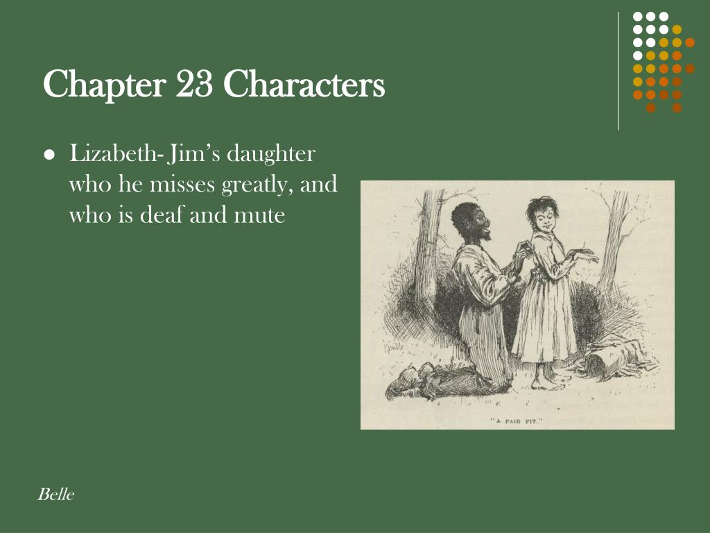 Chapter 23 Characters