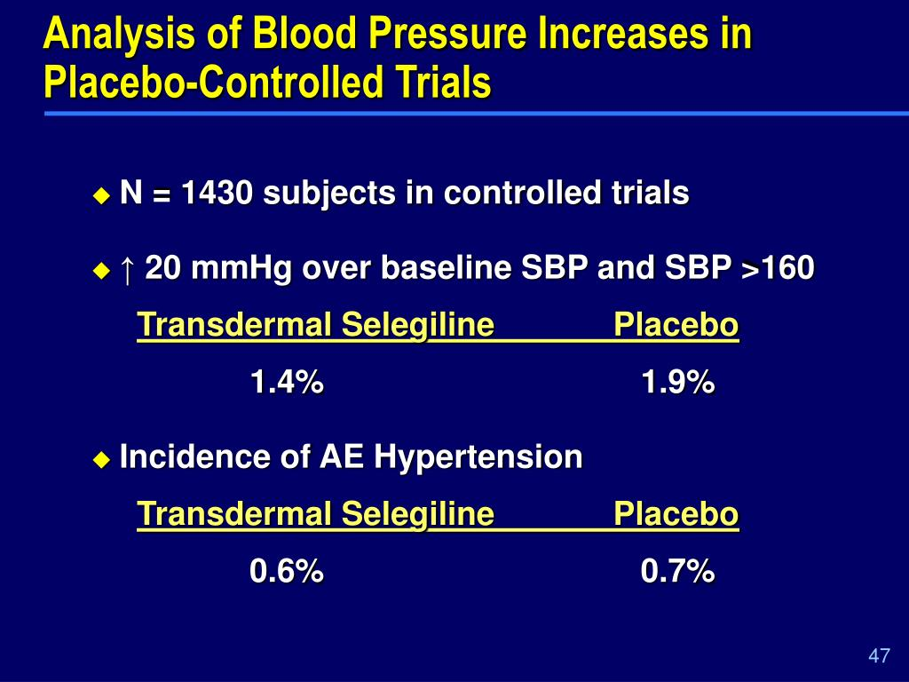 Analysis of Blood Pressure Increases in