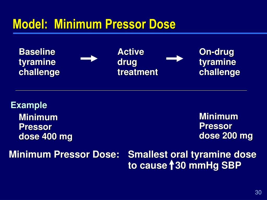 Model:  Minimum Pressor Dose