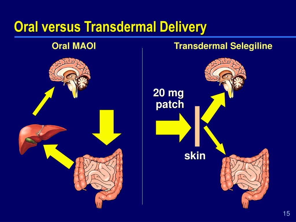 Oral versus Transdermal Delivery