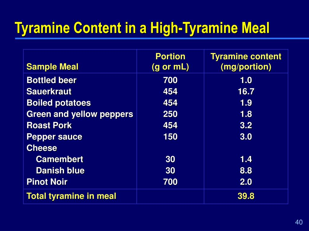 Tyramine Content in a High-Tyramine Meal
