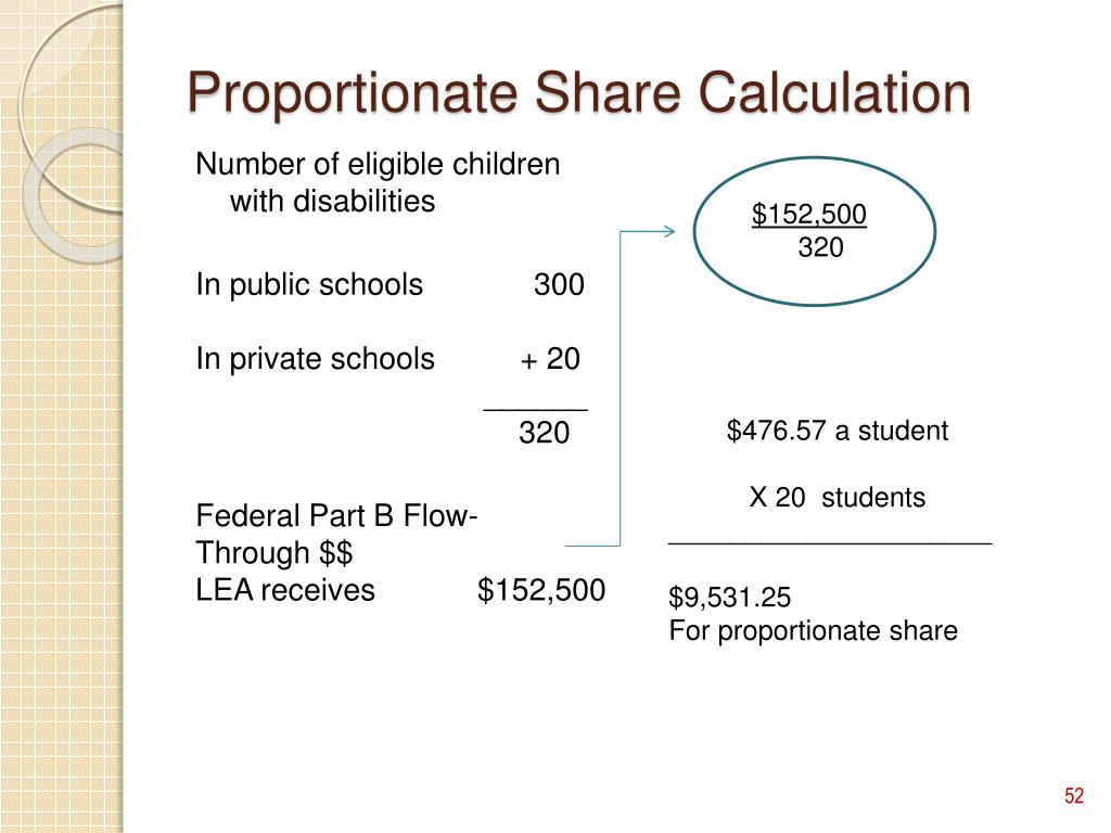Proportionate Share Calculation