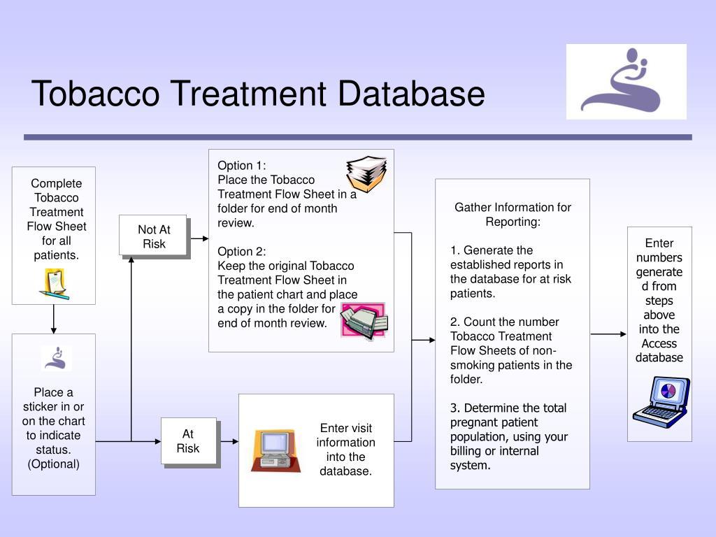 Tobacco Treatment Database