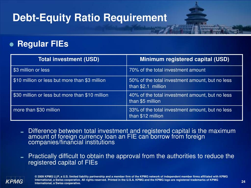 Debt-Equity Ratio Requirement