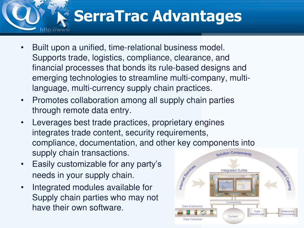 SerraTrac Advantages