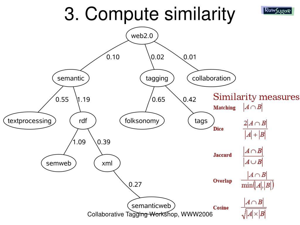 3. Compute similarity
