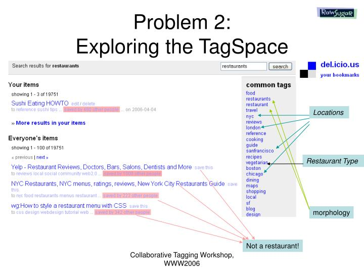 Problem 2 exploring the tagspace
