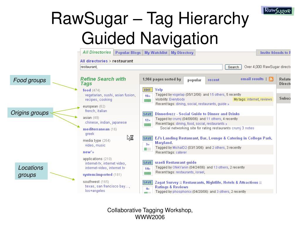 Collaborative Tagging Workshop, WWW2006