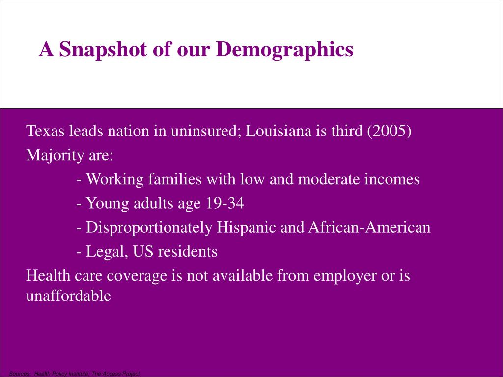 A Snapshot of our Demographics