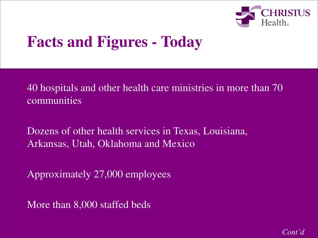 Facts and Figures - Today