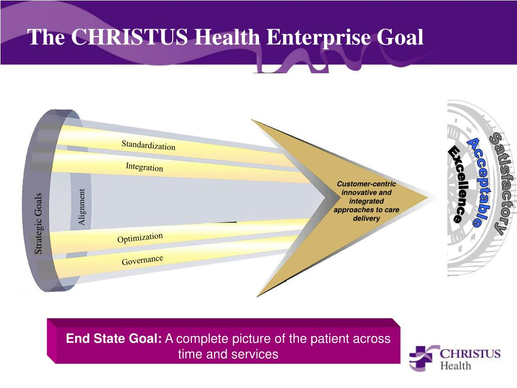 The CHRISTUS Health Enterprise Goal