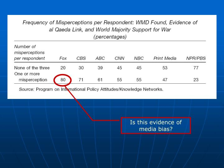 Is this evidence of media bias?