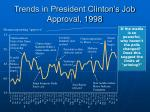 trends in president clinton s job approval 1998