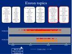 enron topics