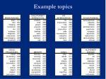 example topics