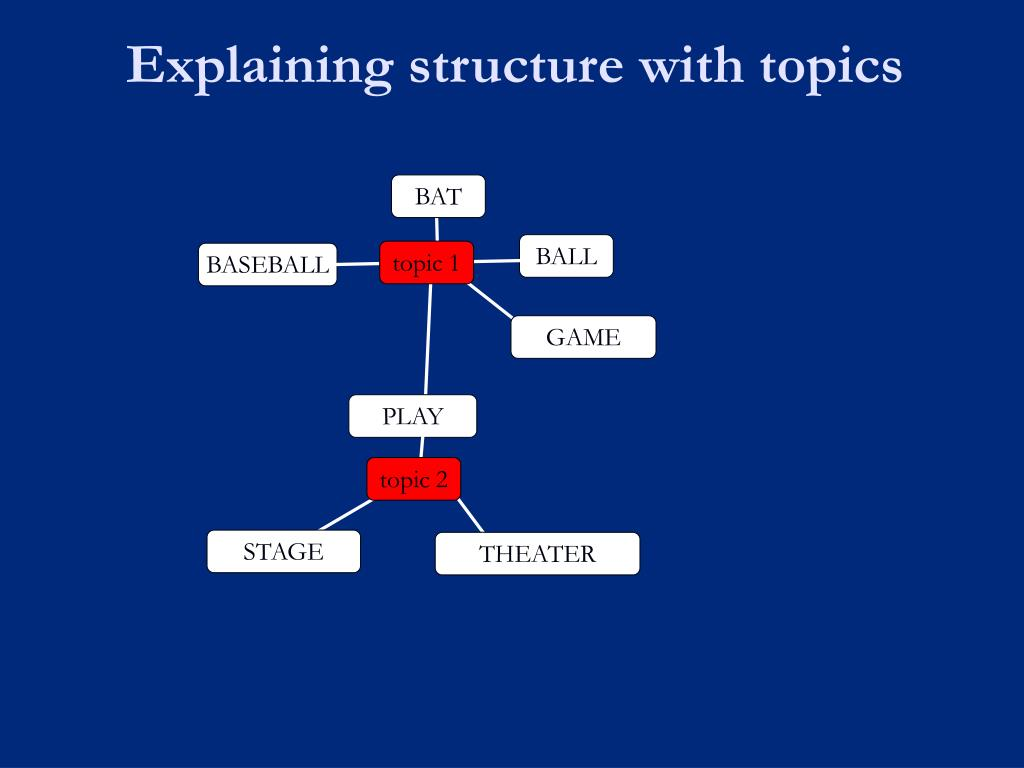 Explaining structure with topics