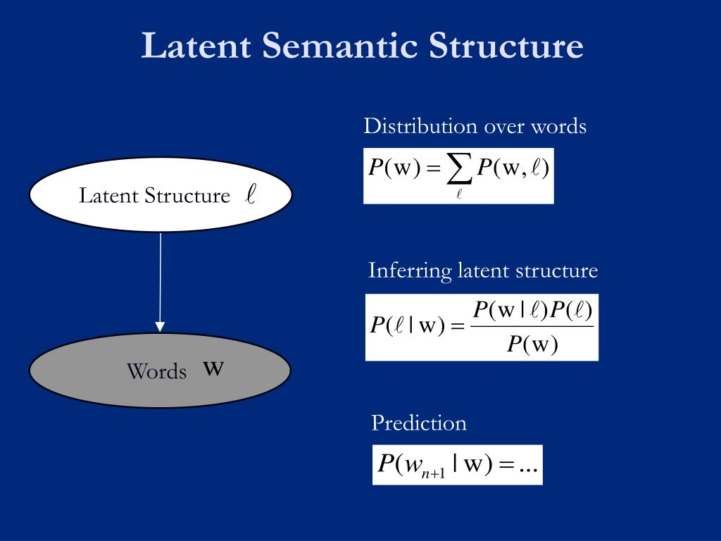 Latent Semantic Structure