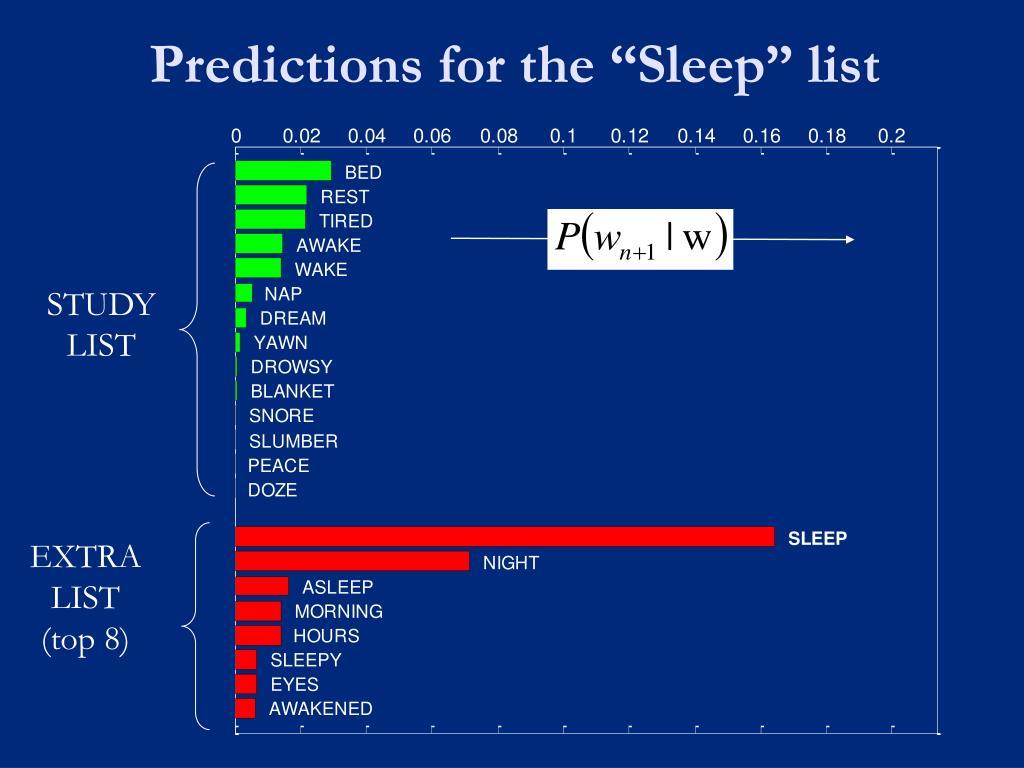 "Predictions for the ""Sleep"" list"