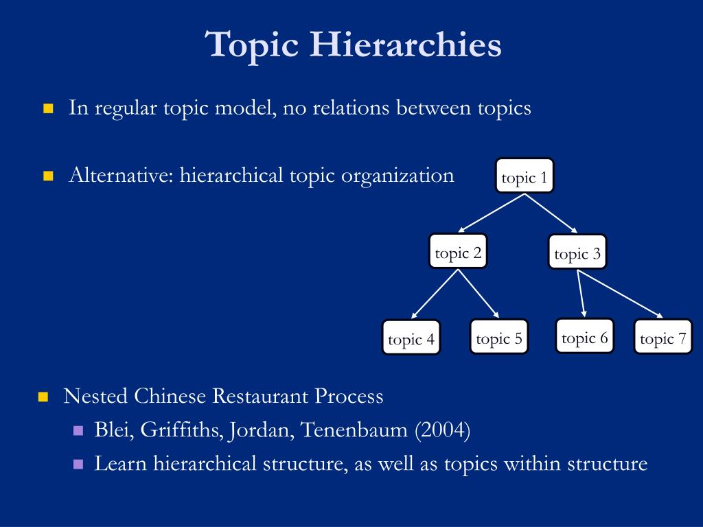 Topic Hierarchies