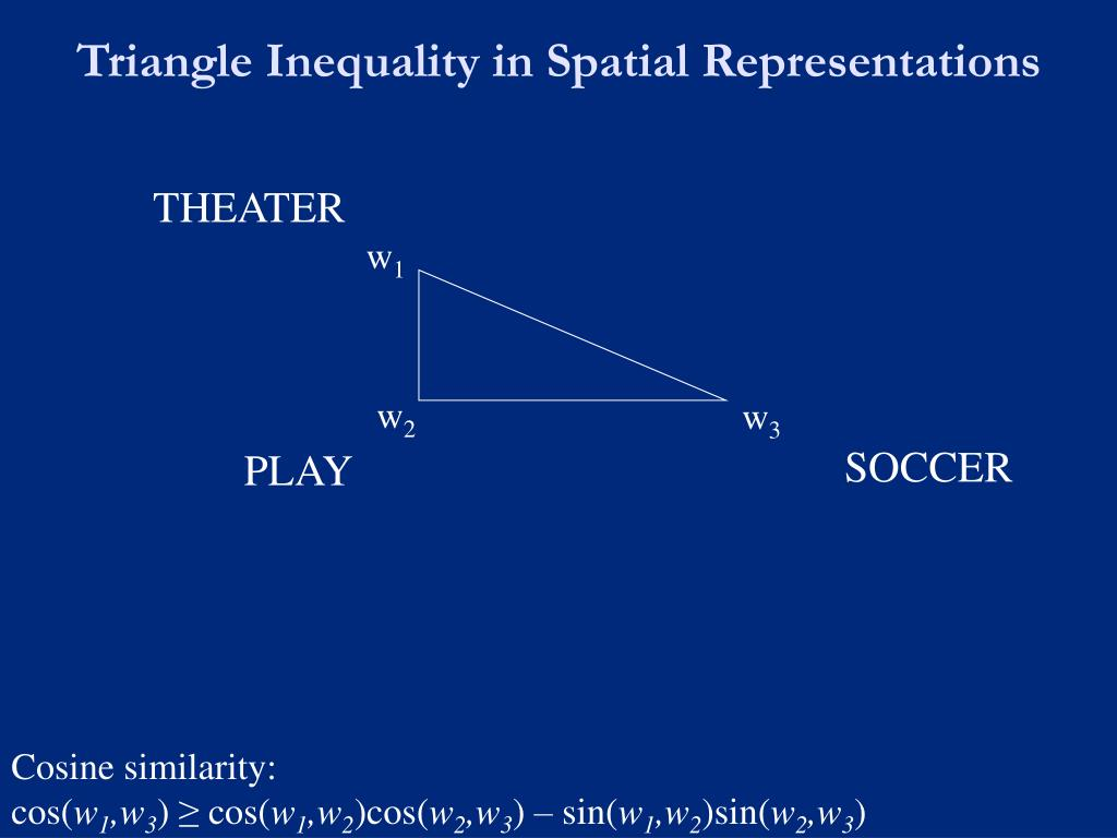 Triangle Inequality in Spatial Representations