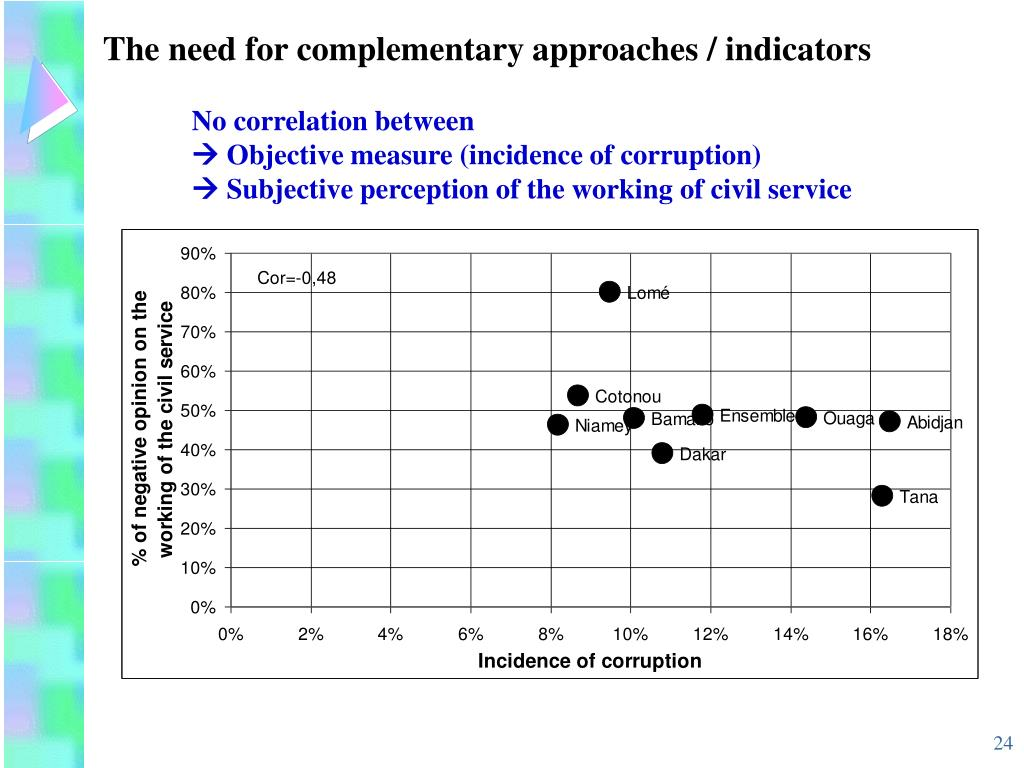 The need for complementary approaches / indicators