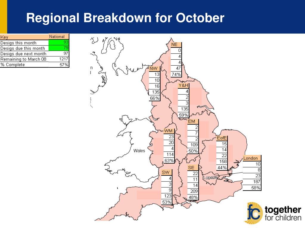 Regional Breakdown for October