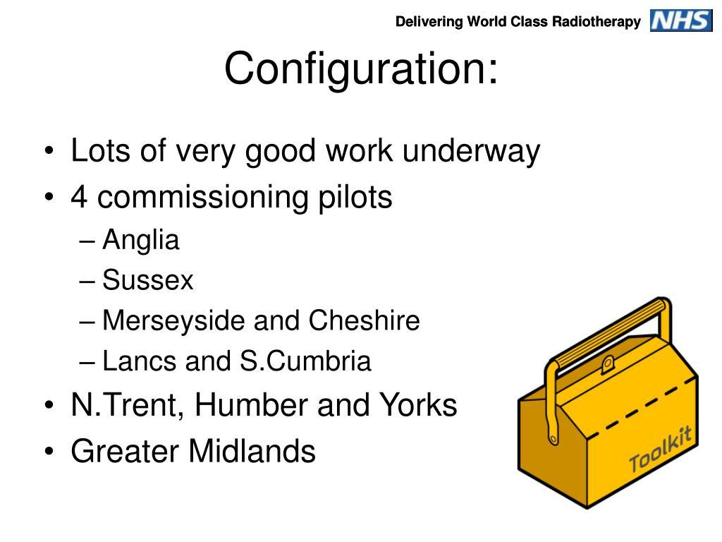 Configuration: