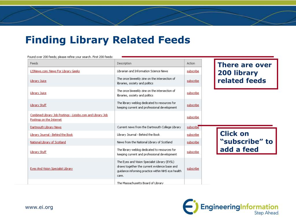Finding Library Related Feeds