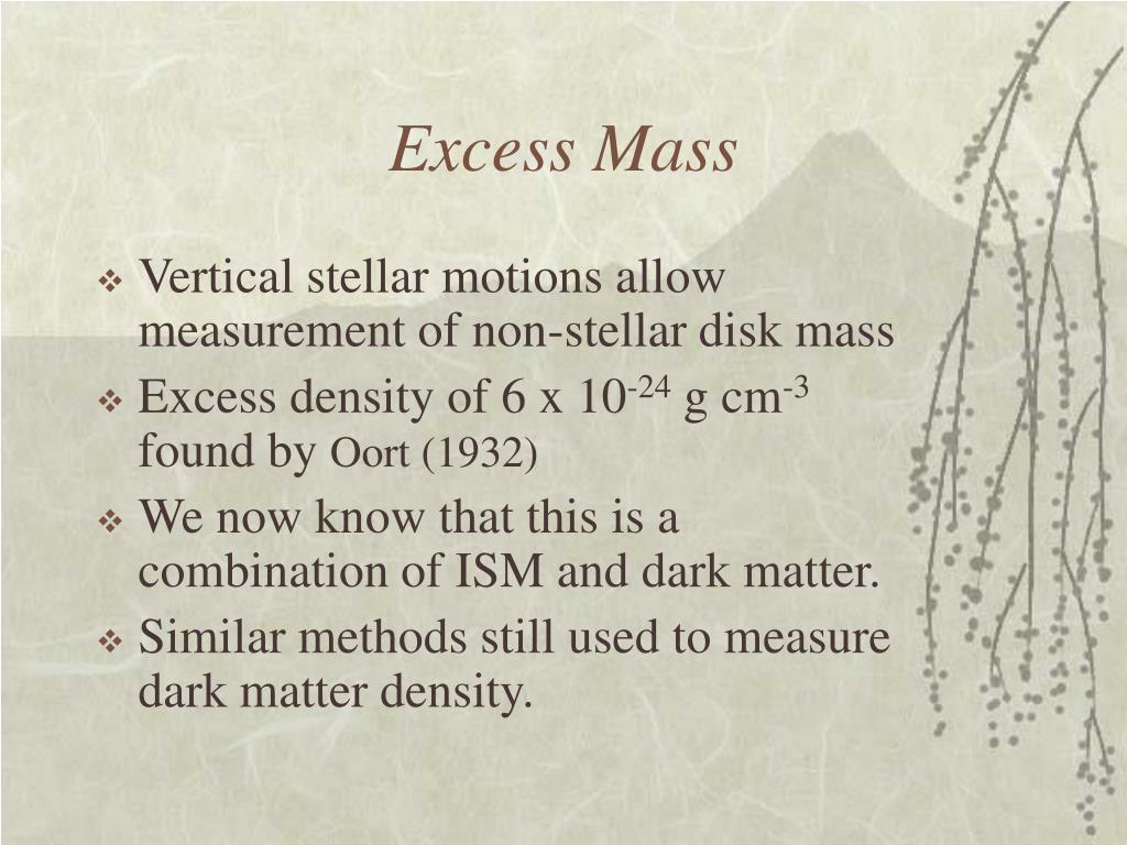 Excess Mass