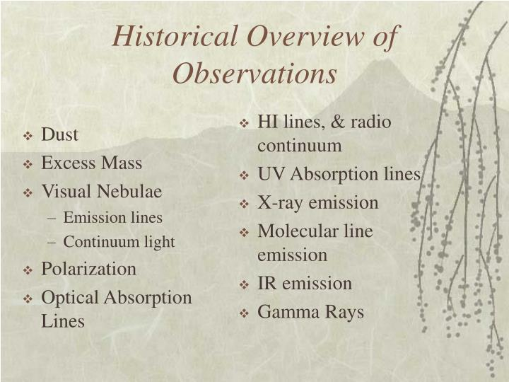 Historical overview of observations