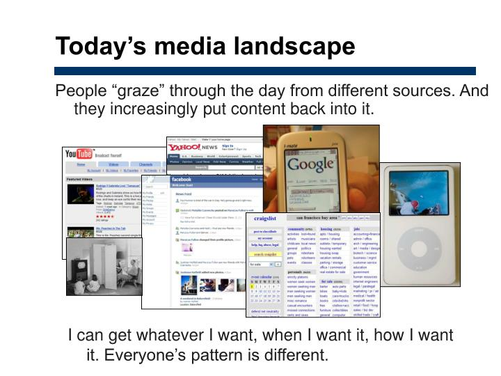 Today's media landscape