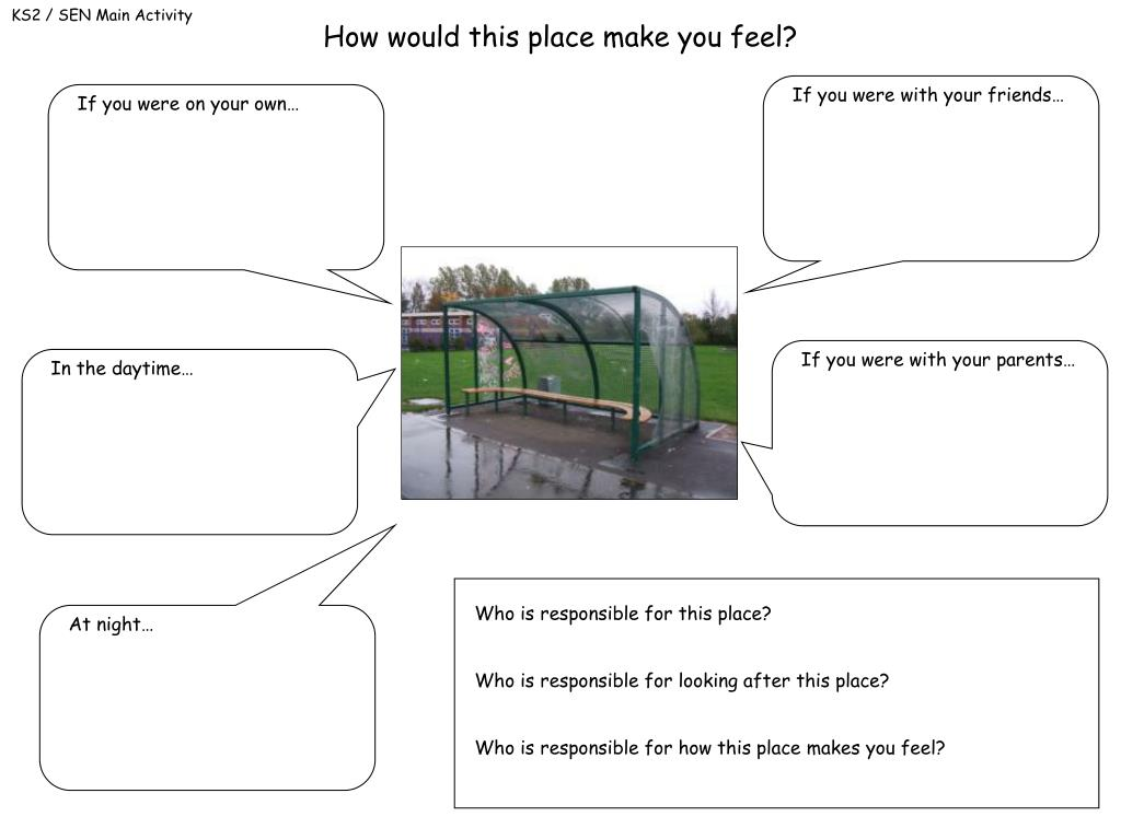 KS2 / SEN Main Activity