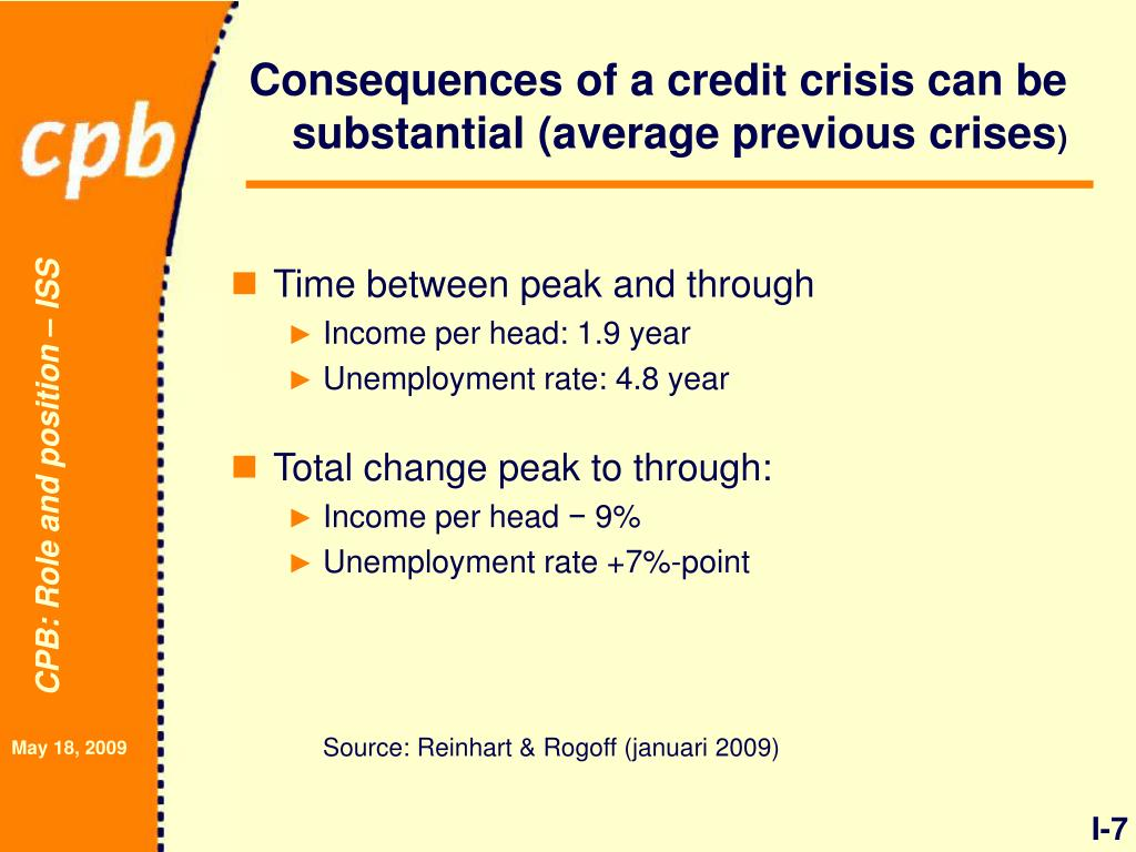 Consequences of a credit crisis can be substantial (average previous crises