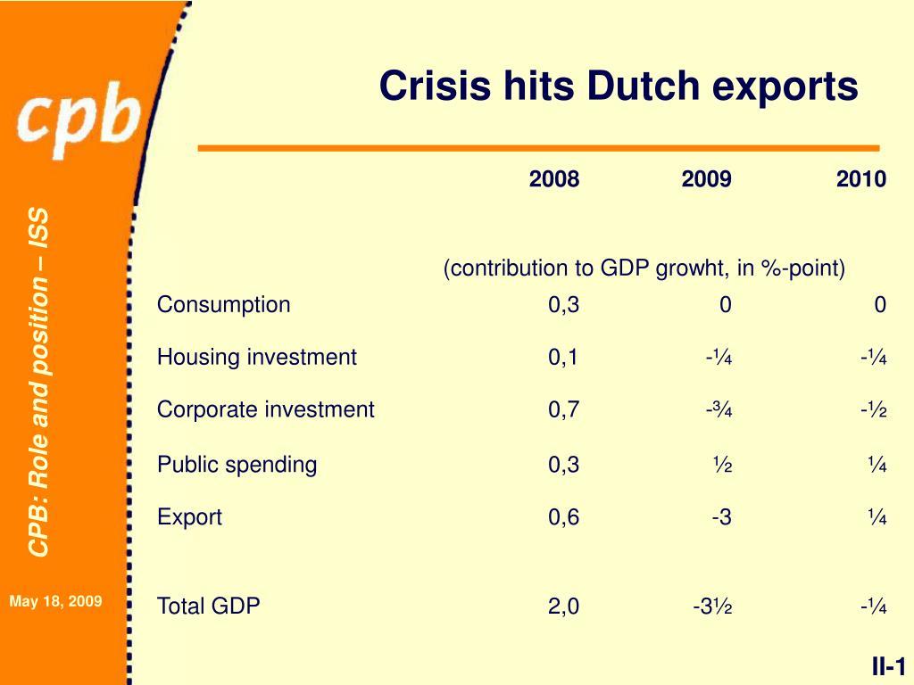 Crisis hits Dutch exports