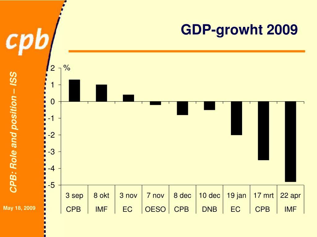 GDP-growht 2009