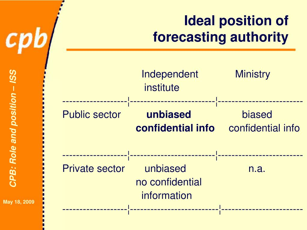 Ideal position of