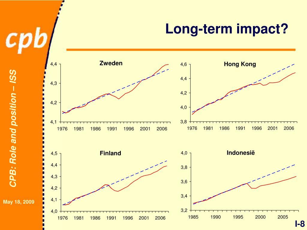 Long-term impact?